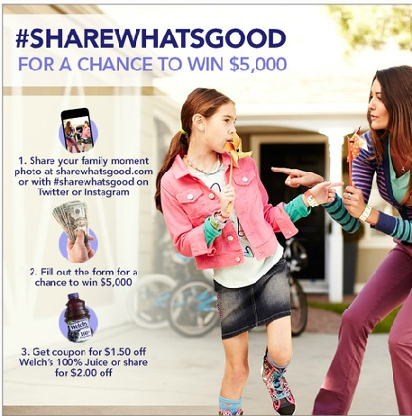 welch's share what is good